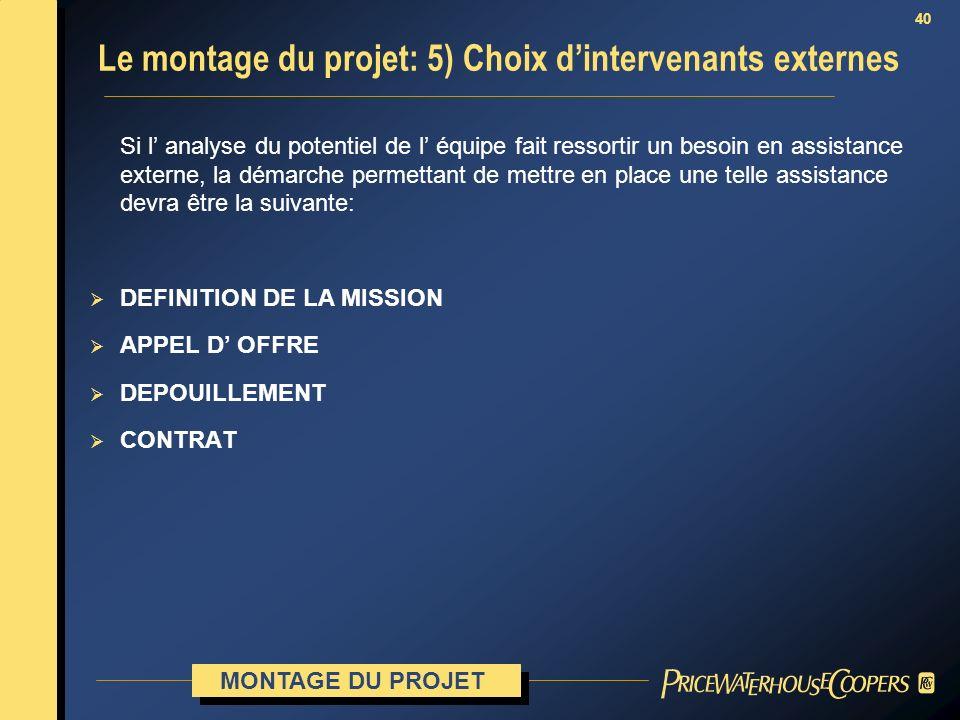 Le montage du projet: 5) Choix d'intervenants externes