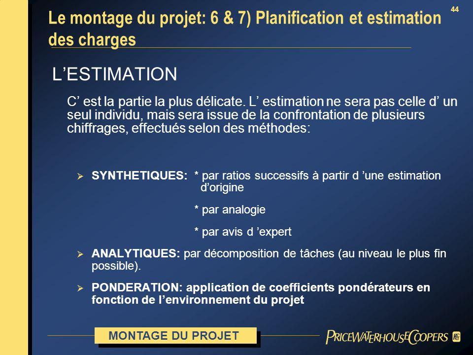 Le montage du projet: 6 & 7) Planification et estimation des charges