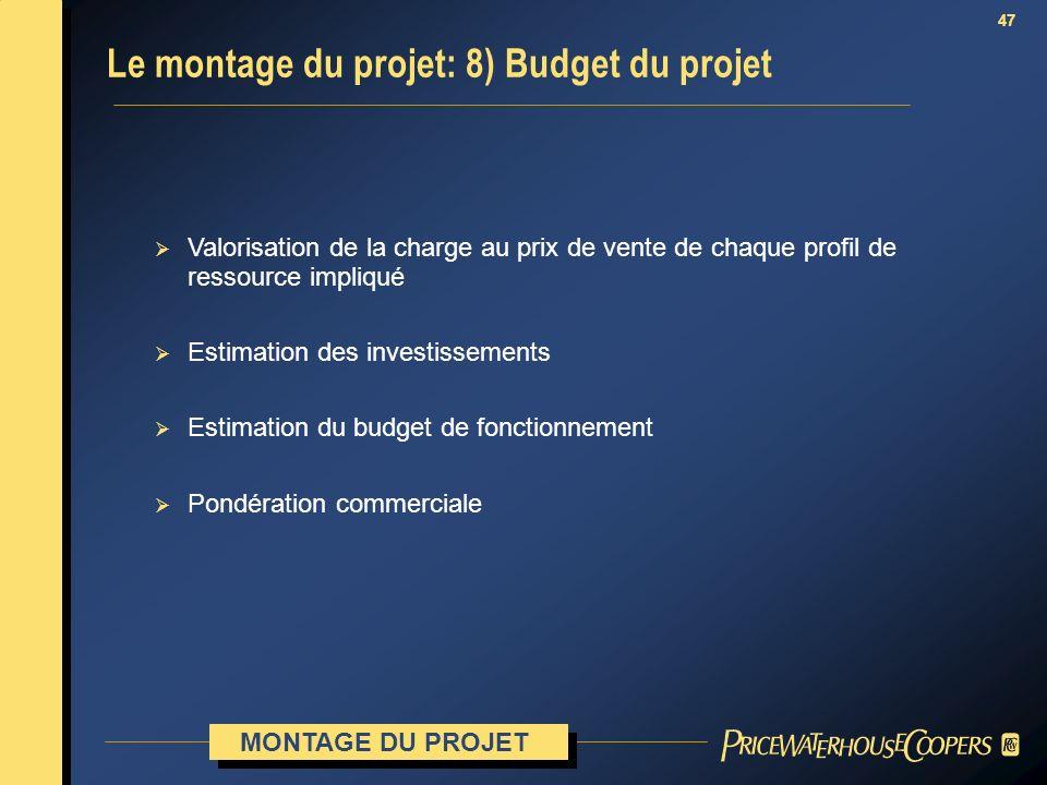 Le montage du projet: 8) Budget du projet