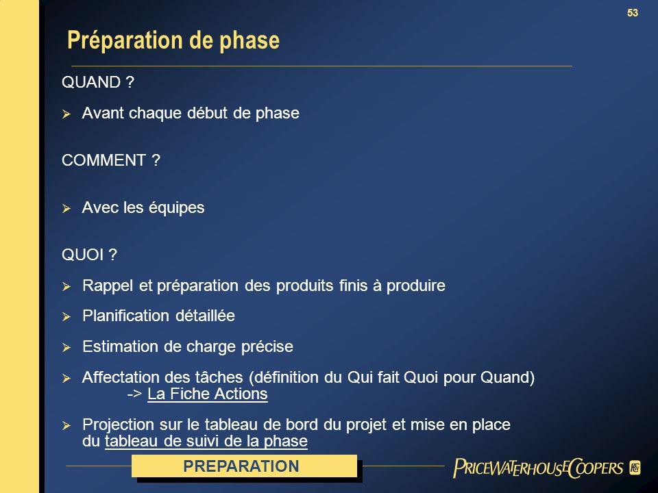 Préparation de phase QUAND Avant chaque début de phase COMMENT