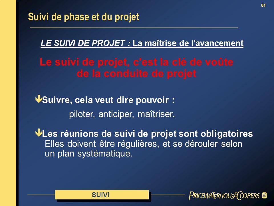 Le suivi de projet, c est la clé de voûte de la conduite de projet