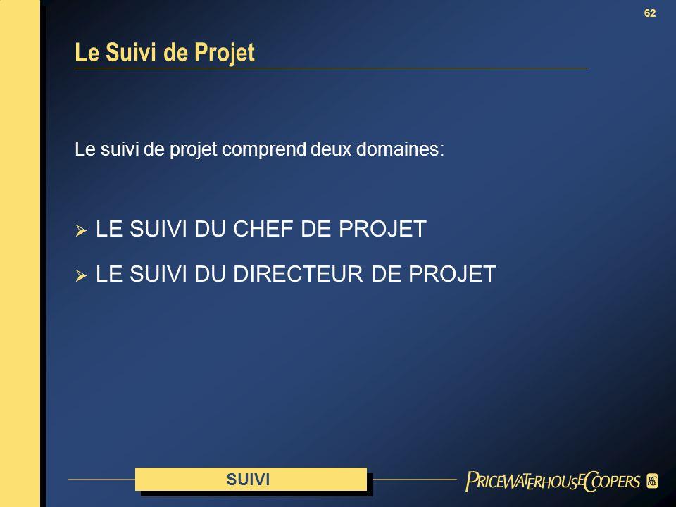 Le Suivi de Projet LE SUIVI DU CHEF DE PROJET