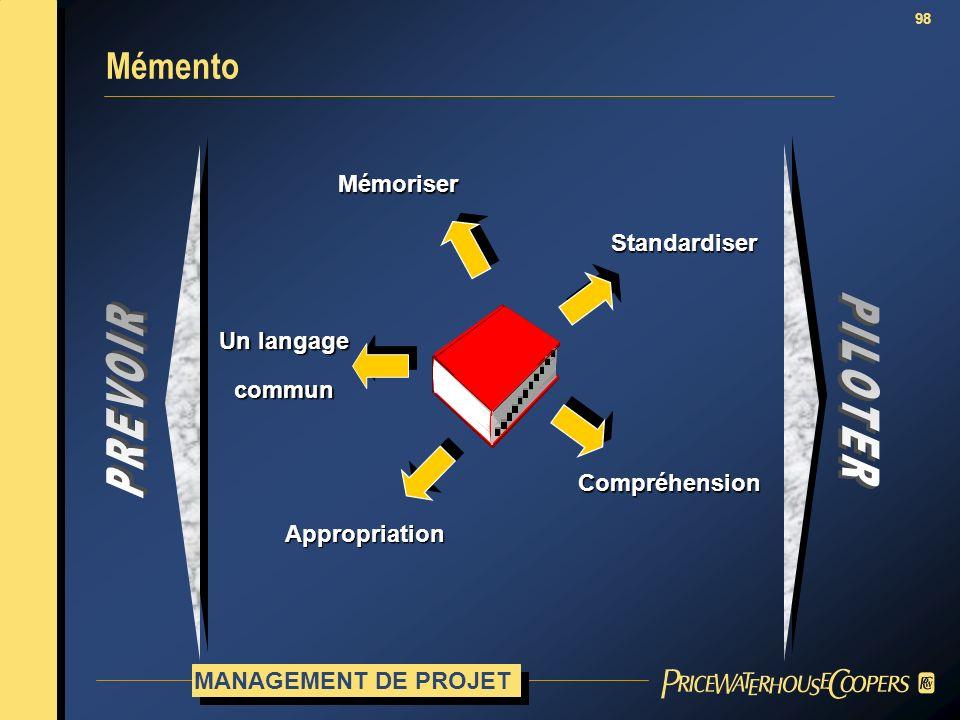 PILOTER PREVOIR Mémento Mémoriser Standardiser Un langage commun
