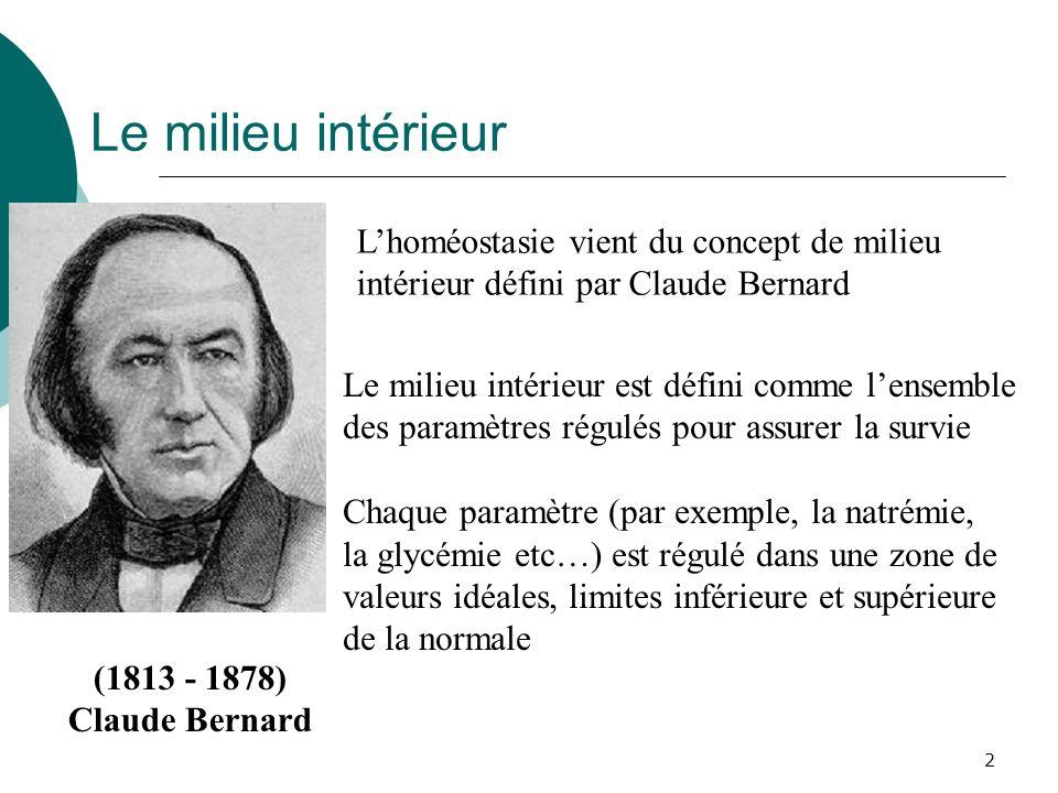 Le milieu intérieur L'homéostasie vient du concept de milieu intérieur défini par Claude Bernard. Le milieu intérieur est défini comme l'ensemble.