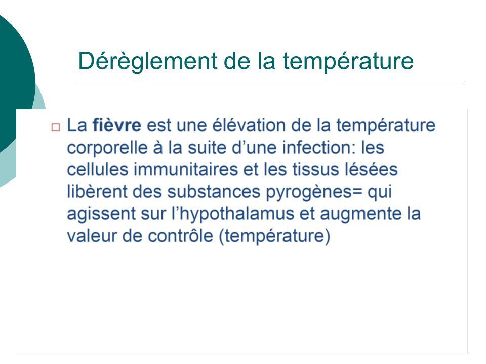 Dérèglement de la température