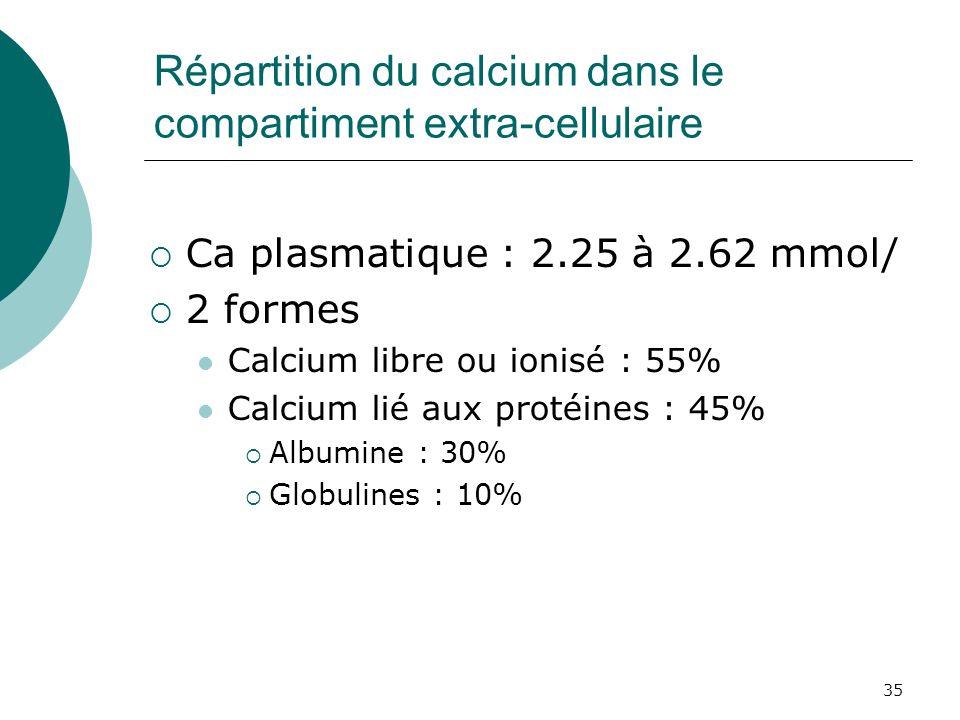 Répartition du calcium dans le compartiment extra-cellulaire