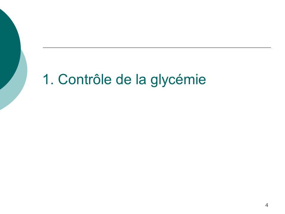 1. Contrôle de la glycémie