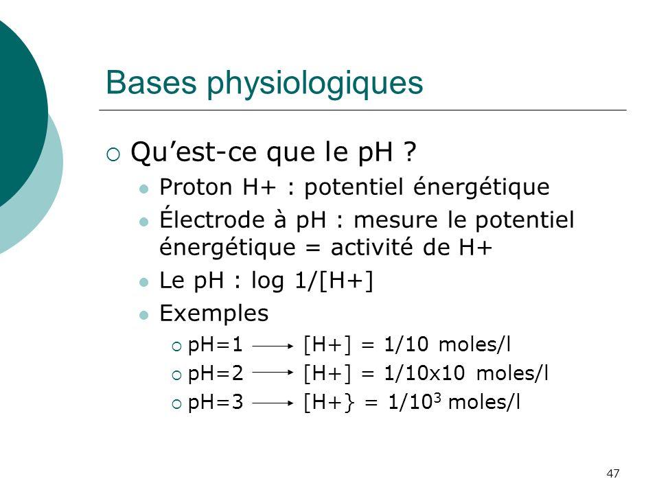 Bases physiologiques Qu'est-ce que le pH