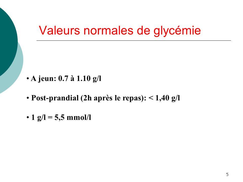 Valeurs normales de glycémie
