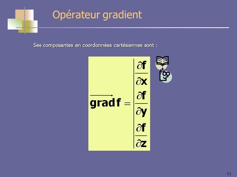 Opérateur gradient Ses composantes en coordonnées cartésiennes sont :