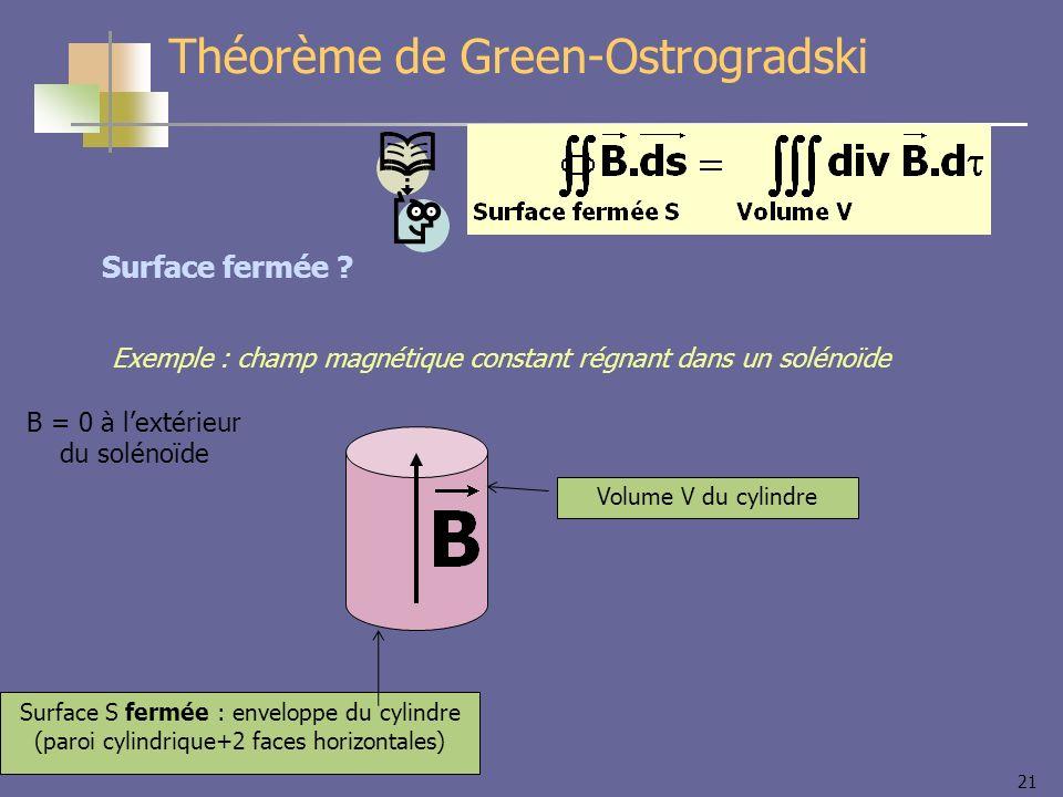 Théorème de Green-Ostrogradski