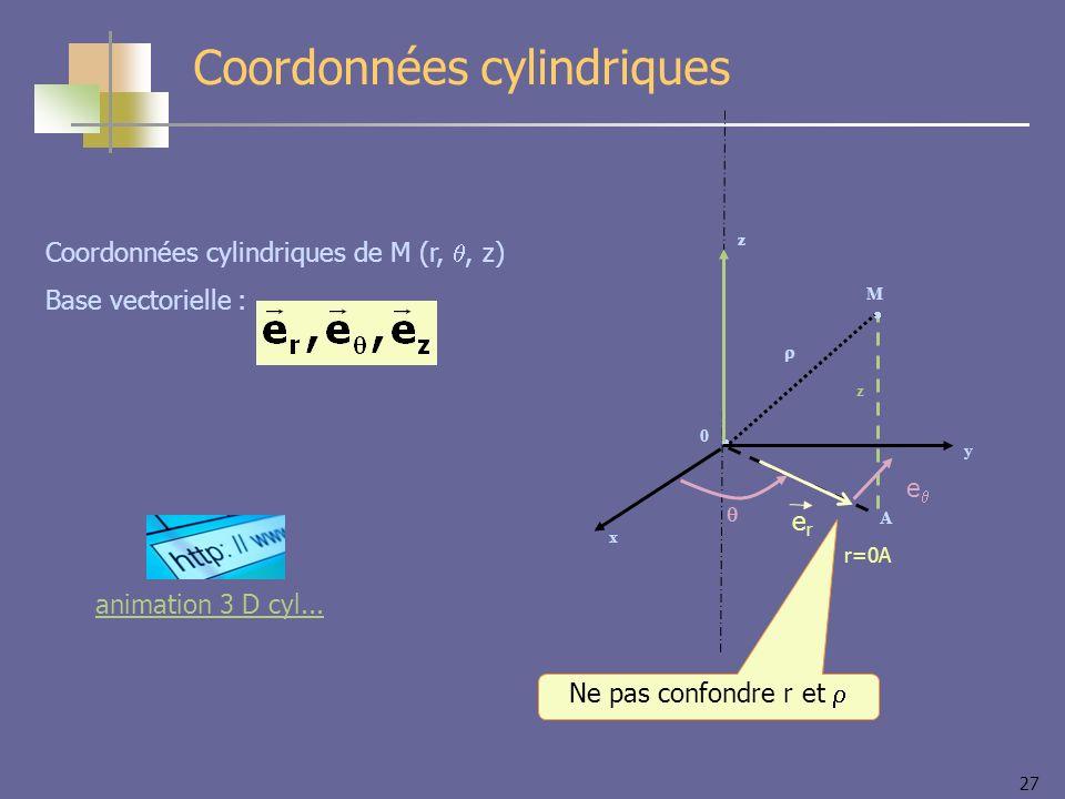Coordonnées cylindriques