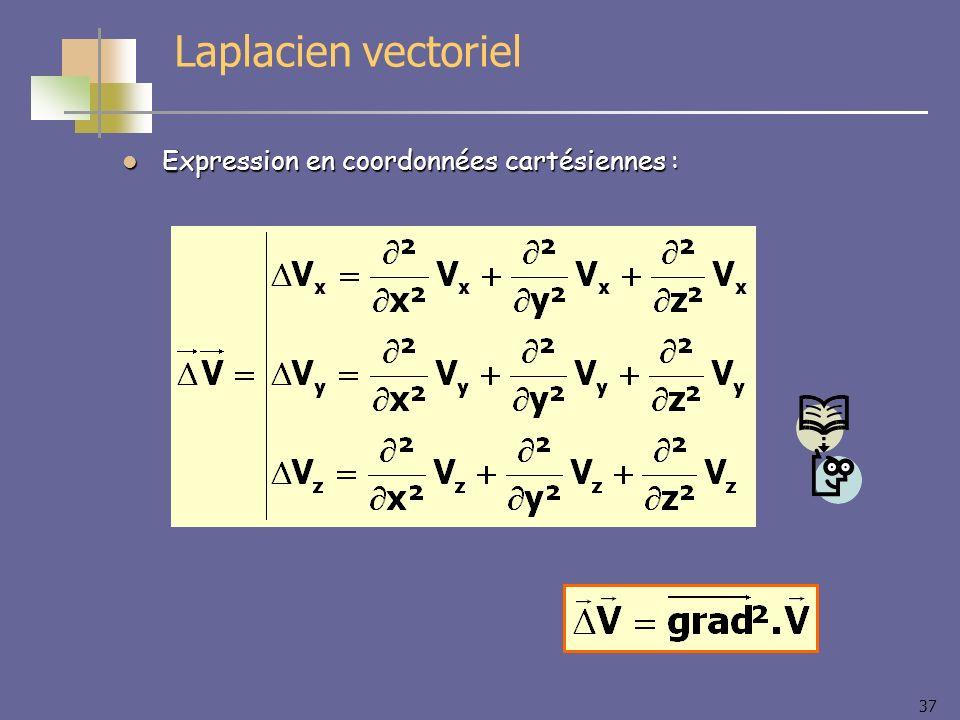 Laplacien vectoriel Expression en coordonnées cartésiennes :