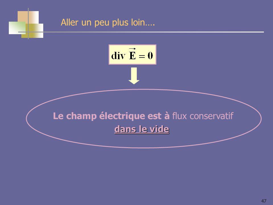 Le champ électrique est à flux conservatif