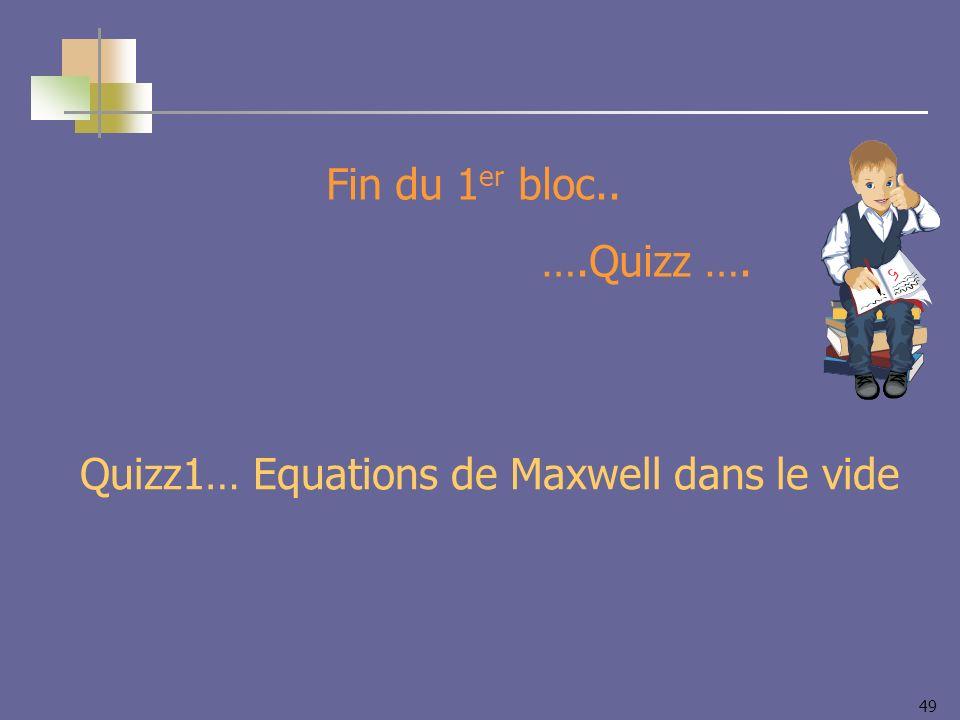 Fin du 1er bloc.. ….Quizz …. Quizz1… Equations de Maxwell dans le vide