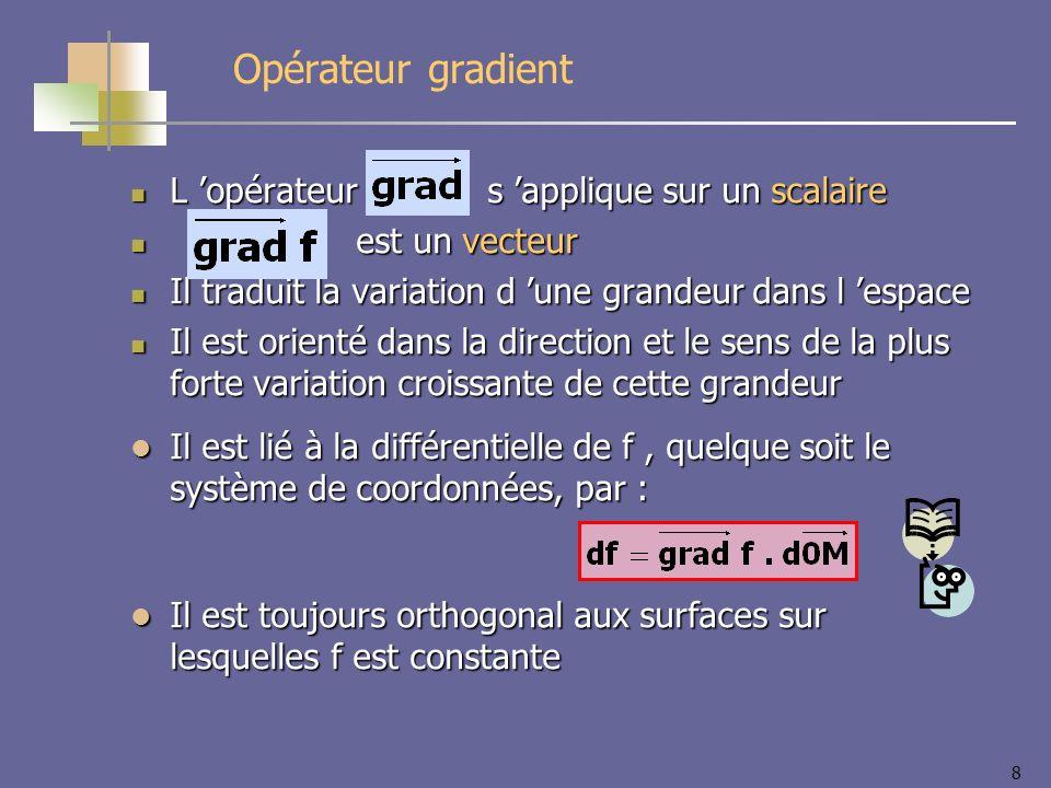 Opérateur gradient L 'opérateur s 'applique sur un scalaire