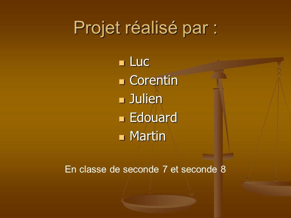 Projet réalisé par : Luc Corentin Julien Edouard Martin