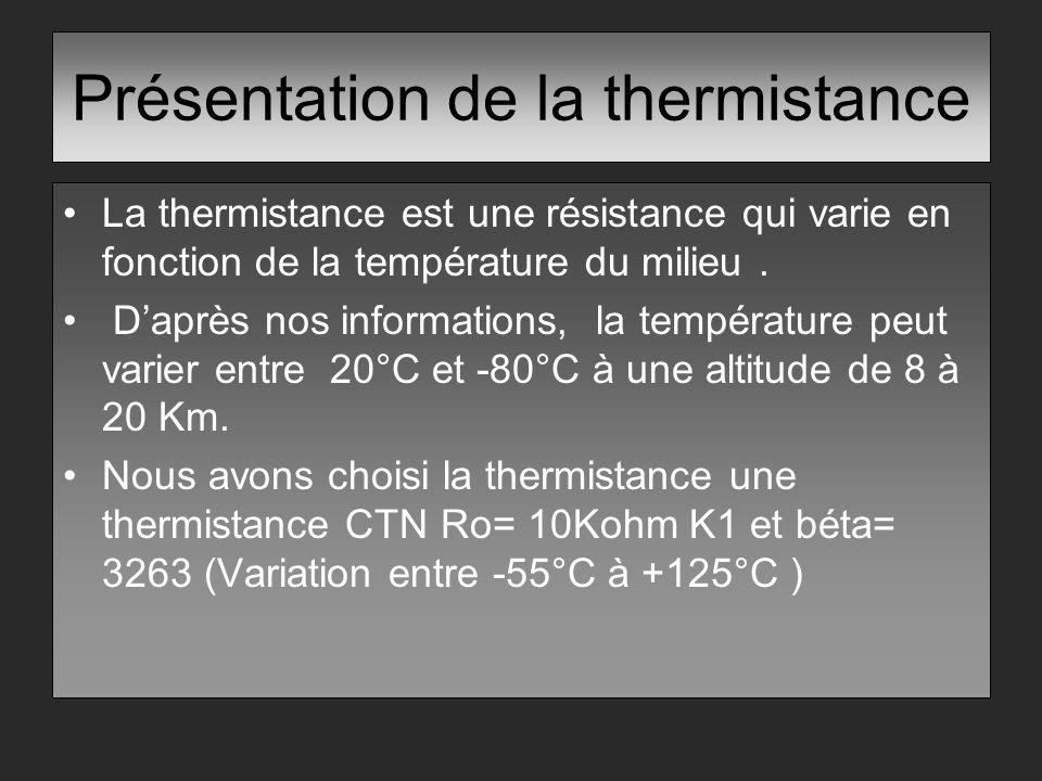 Présentation de la thermistance