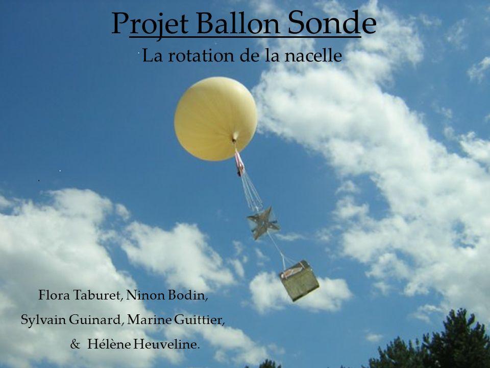 Projet Ballon Sonde La rotation de la nacelle