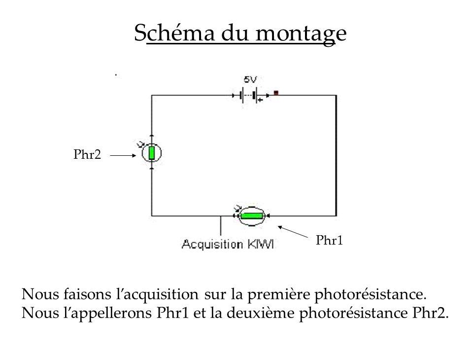 Schéma du montage Phr2. Phr1.