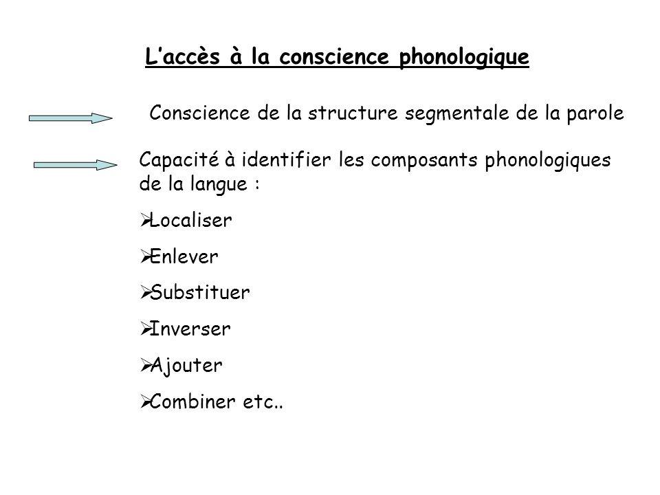 L'accès à la conscience phonologique