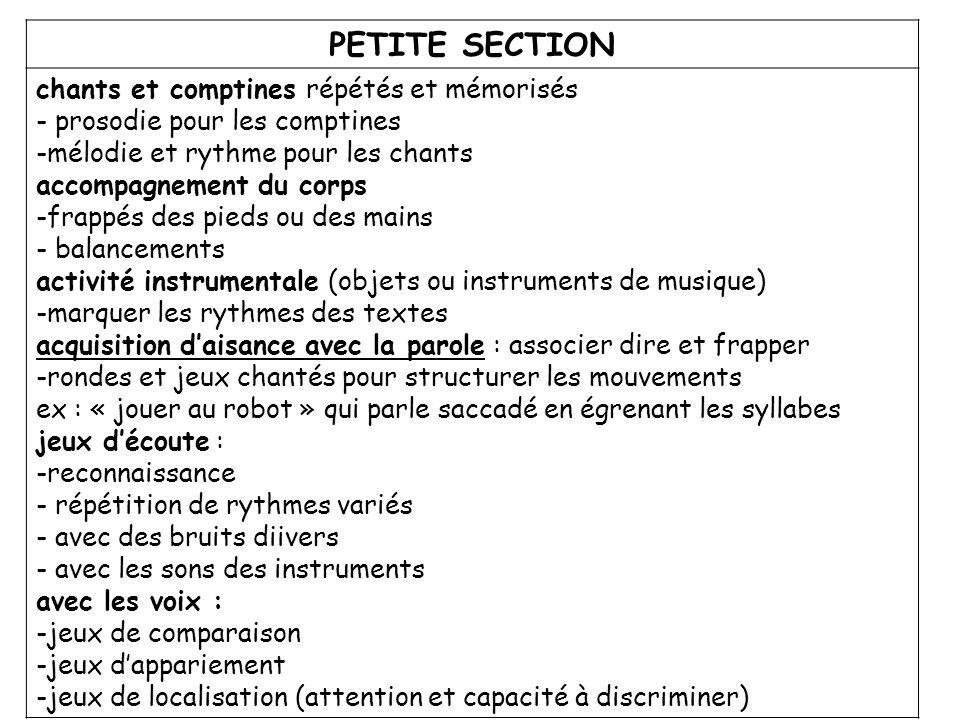 PETITE SECTION chants et comptines répétés et mémorisés