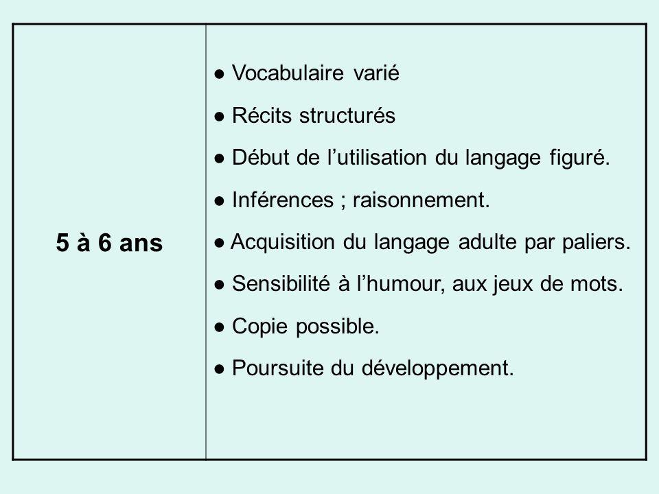 5 à 6 ans ● Vocabulaire varié ● Récits structurés