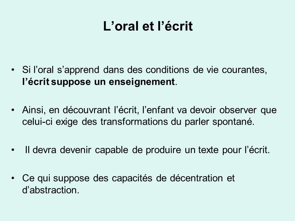 L'oral et l'écrit Si l'oral s'apprend dans des conditions de vie courantes, l'écrit suppose un enseignement.