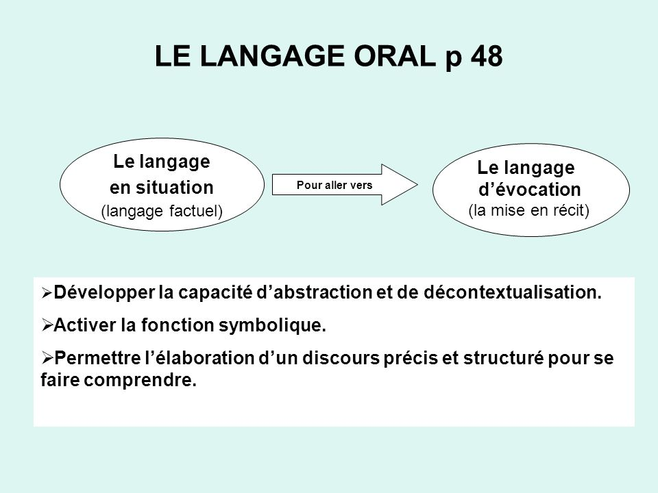 LE LANGAGE ORAL p 48 Le langage en situation d'évocation