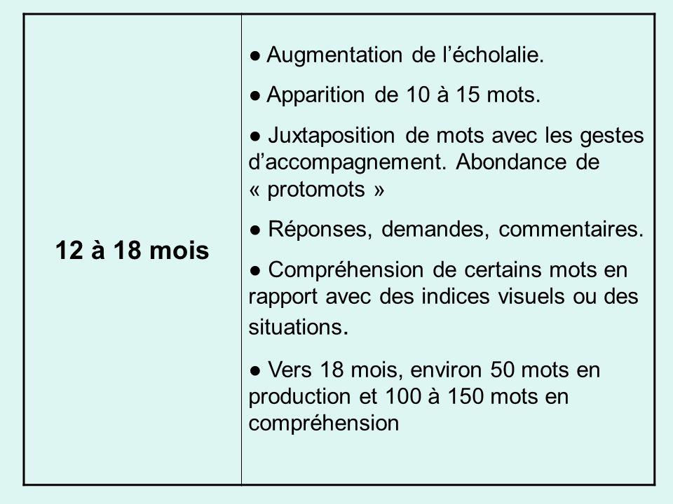 12 à 18 mois ● Augmentation de l'écholalie.