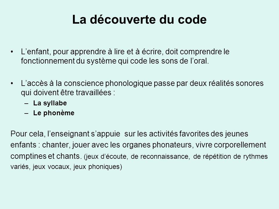 La découverte du code L'enfant, pour apprendre à lire et à écrire, doit comprendre le fonctionnement du système qui code les sons de l'oral.