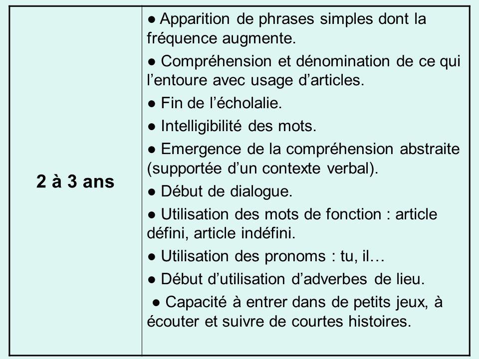 2 à 3 ans ● Apparition de phrases simples dont la fréquence augmente.