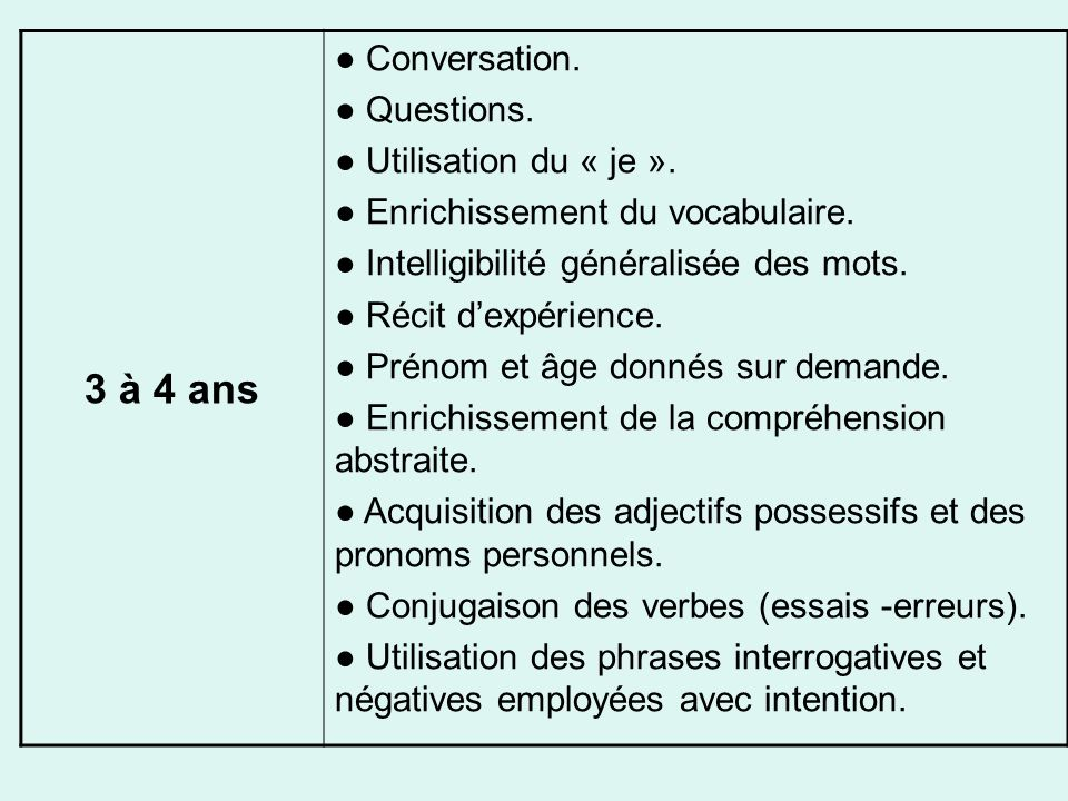 3 à 4 ans ● Conversation. ● Questions. ● Utilisation du « je ».