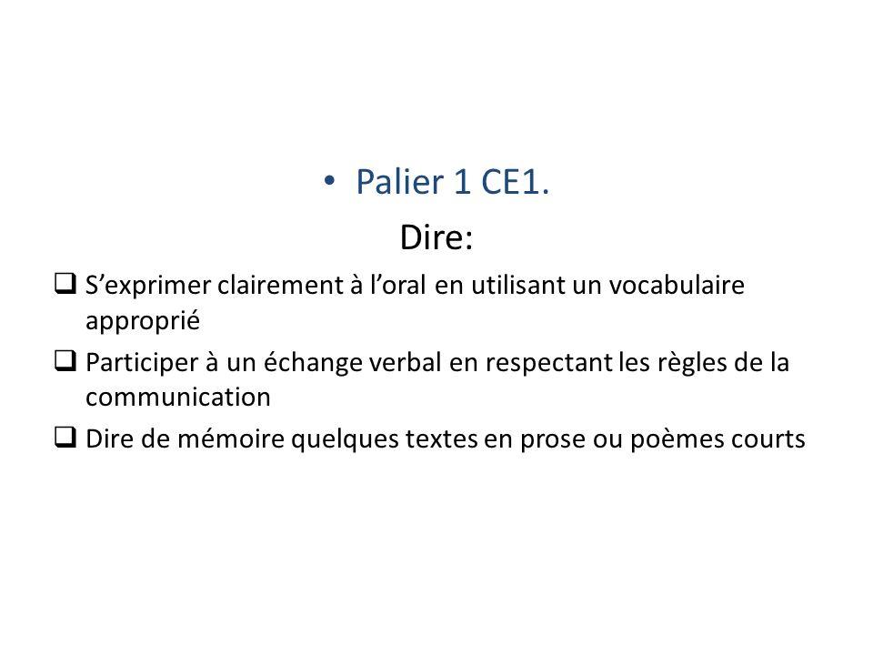 Palier 1 CE1. Dire: S'exprimer clairement à l'oral en utilisant un vocabulaire approprié.