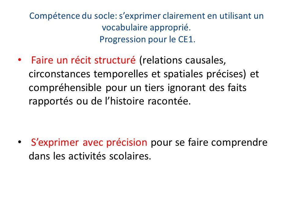 Compétence du socle: s'exprimer clairement en utilisant un vocabulaire approprié. Progression pour le CE1.