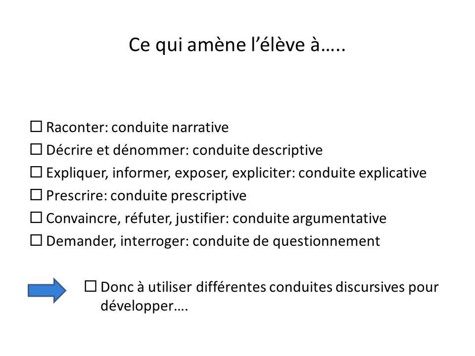 Ce qui amène l'élève à….. Raconter: conduite narrative