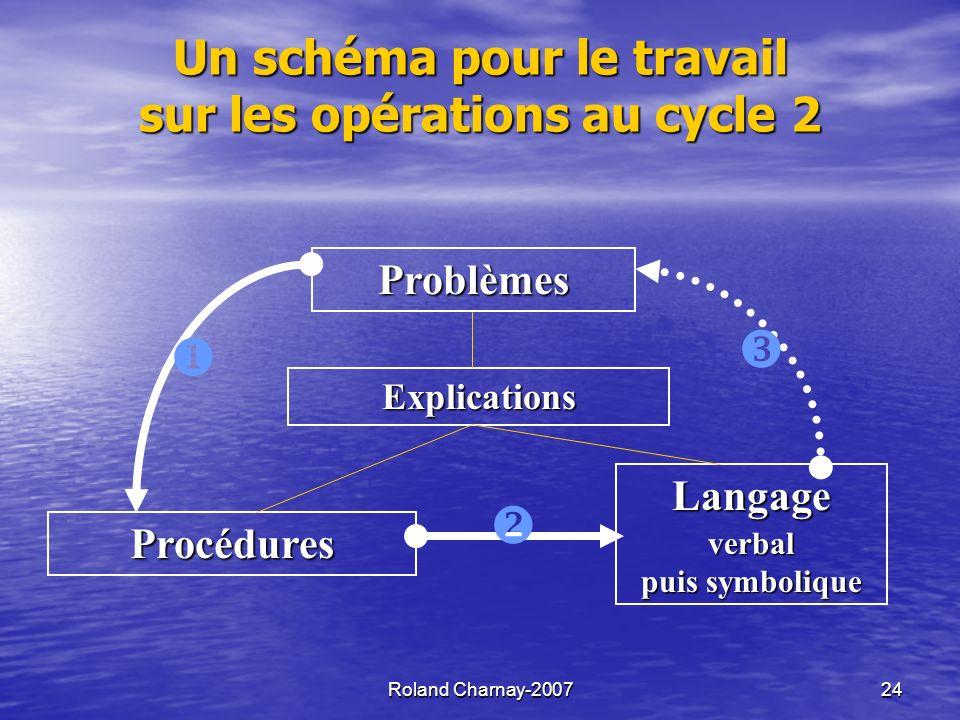Un schéma pour le travail sur les opérations au cycle 2