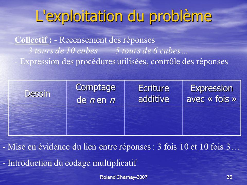 L exploitation du problème