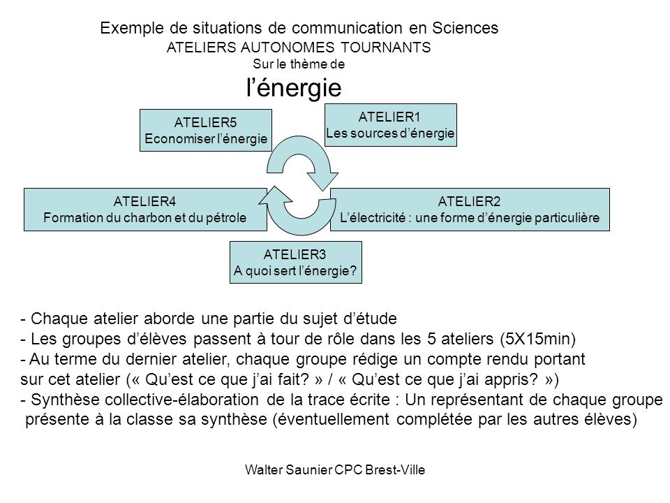 l'énergie Exemple de situations de communication en Sciences