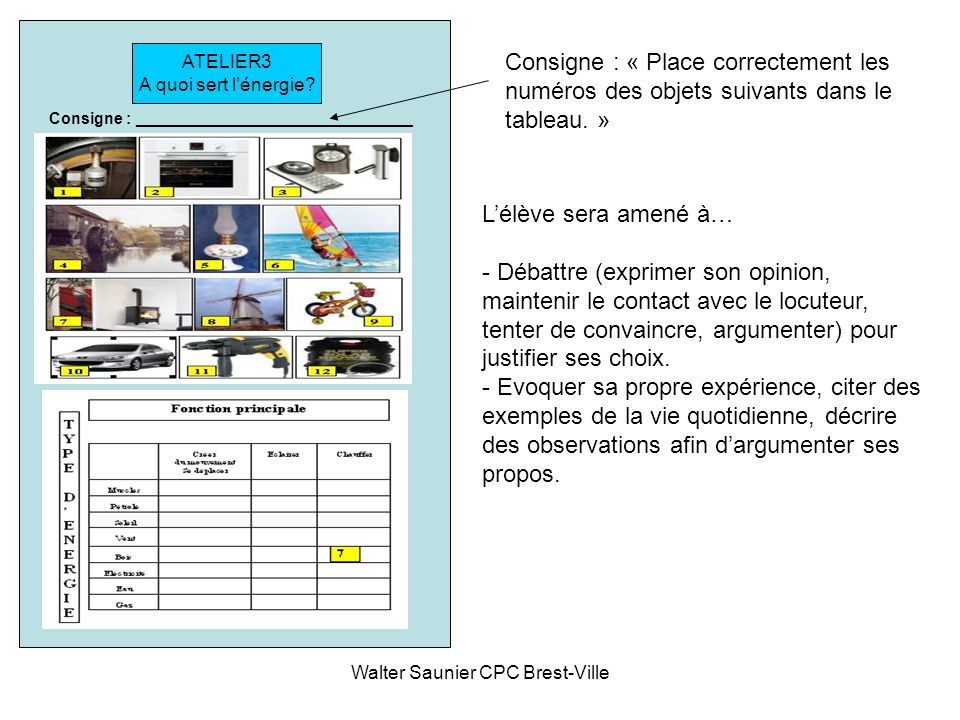 Walter Saunier CPC Brest-Ville