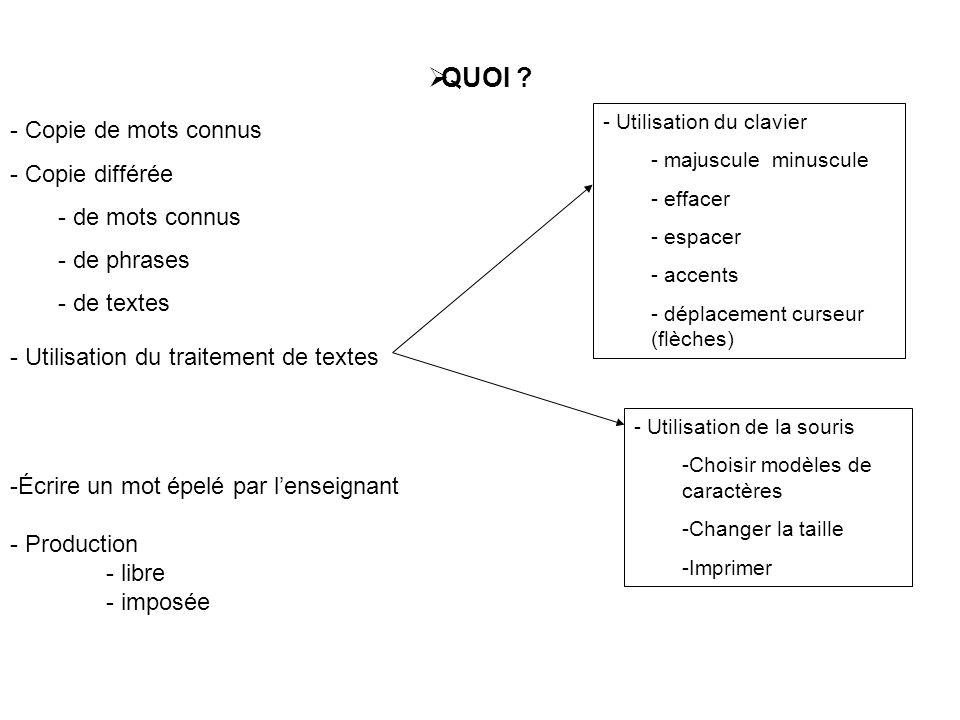 QUOI Copie de mots connus Copie différée de mots connus de phrases