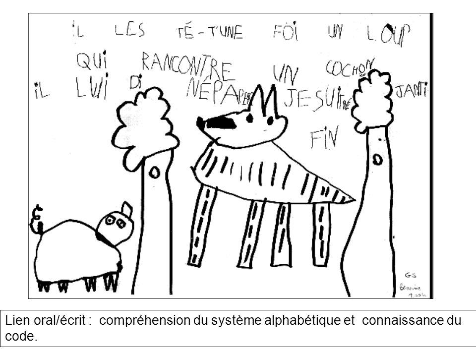 Lien oral/écrit : compréhension du système alphabétique et connaissance du code.