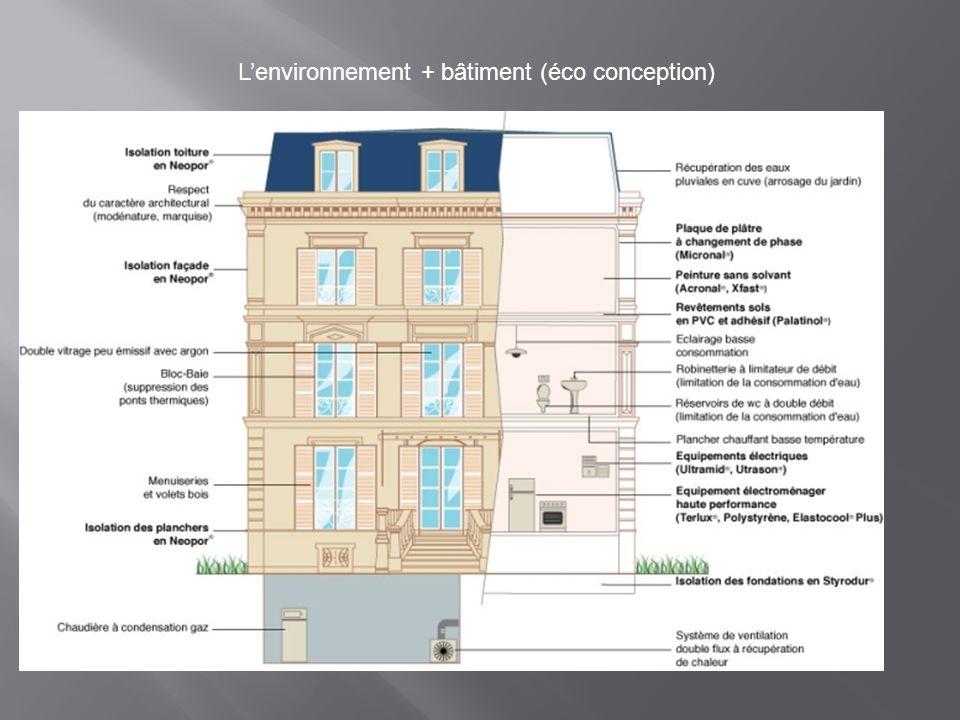 L'environnement + bâtiment (éco conception)