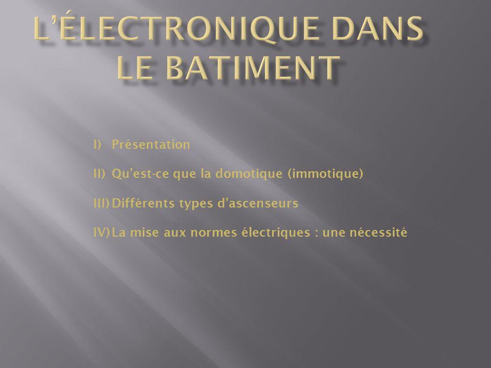 L'électronique dans le batiment
