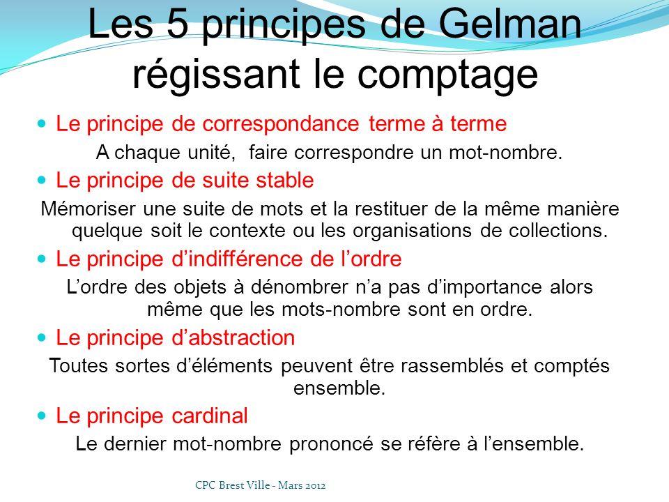 Les 5 principes de Gelman régissant le comptage
