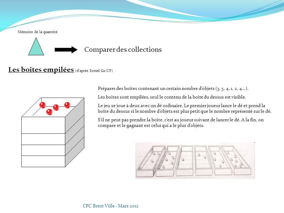 Comparer des collections