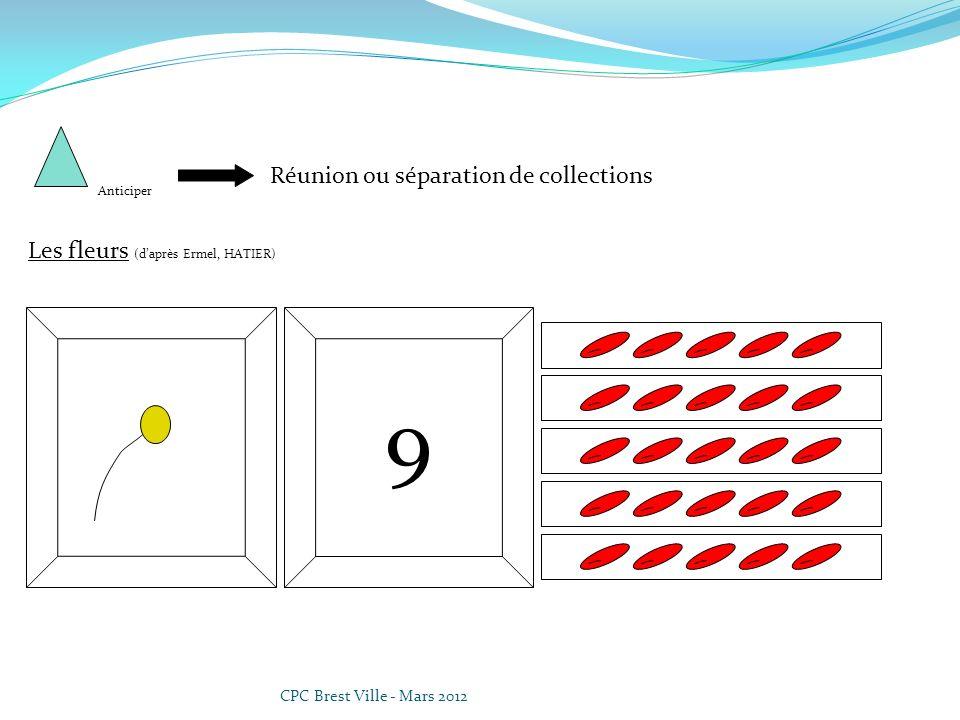 9 Réunion ou séparation de collections