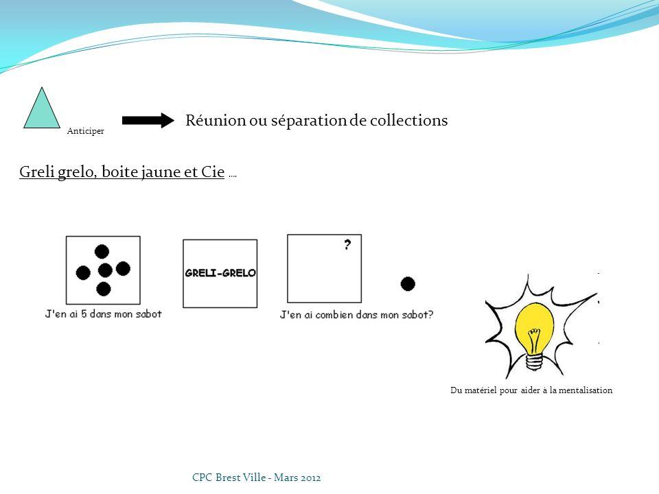 Réunion ou séparation de collections