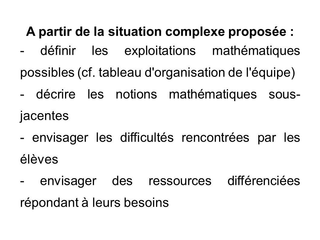 A partir de la situation complexe proposée :