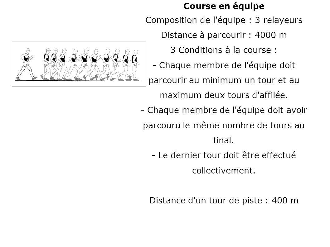 Composition de l équipe : 3 relayeurs Distance à parcourir : 4000 m